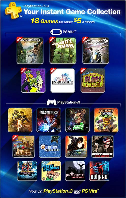 Noticias De Juegos Playstation Plus Llegara A Ps Vita La Semana Que